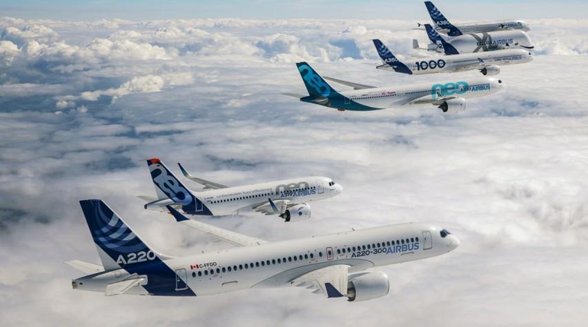 Airbus vloot