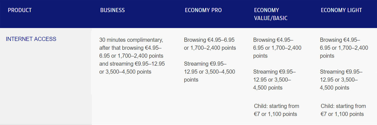 Finnair wifi kosten
