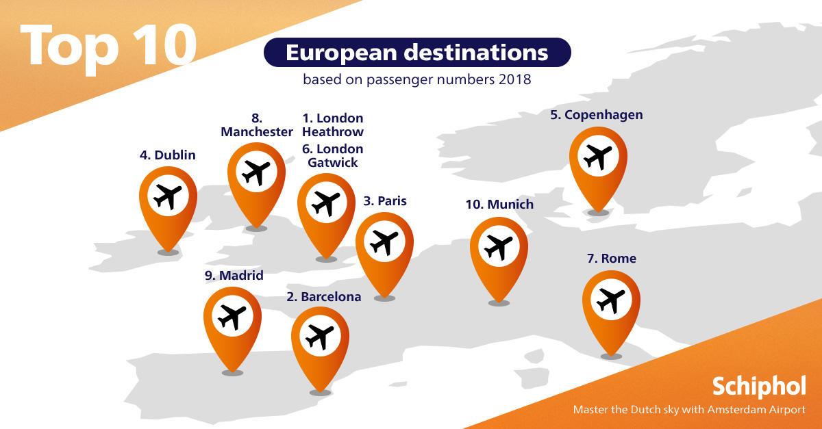 Schiphol EU bestemmingen 2018